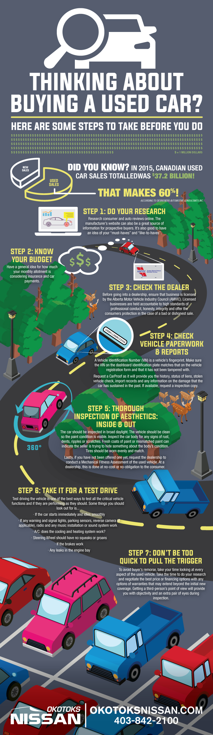 steps-to-take-before-buying-a-used-car-infographic-on
